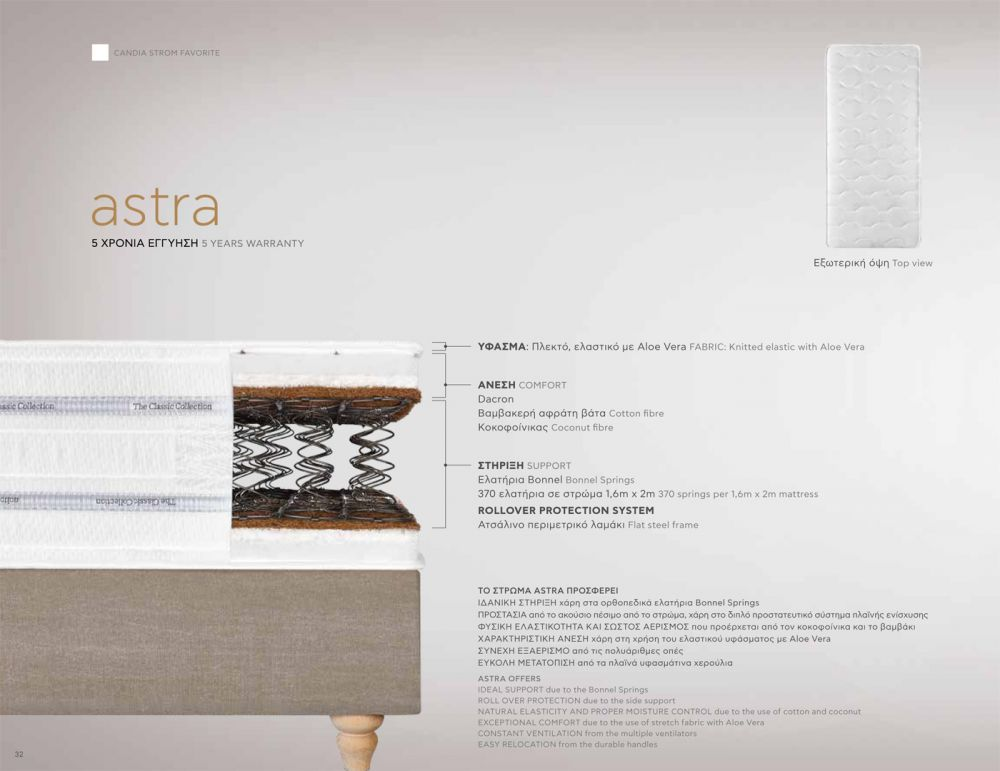 CANDIA STROM ASTRA CLASSIC ΑΠΟ 161 ΕΩΣ 170 ΕΚ