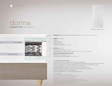 Candia Strom Dorma Classic από 111 έως 120 εκ.